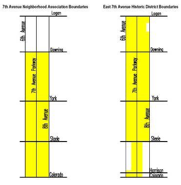SANA-Boundaries